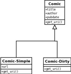 Comic UML