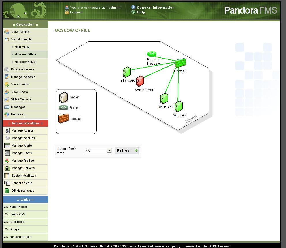 Pandora 2